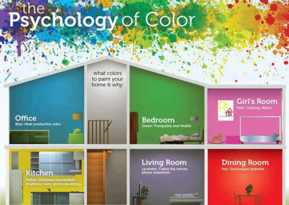 Yellow Room Color Psychology
