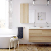 Stylish Vanity and Sink Consoles from IKEA