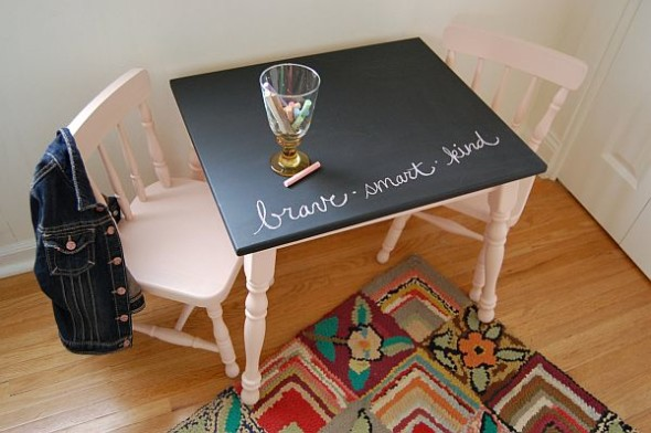 Inspired by chic decor and creative use of chalkboard paint