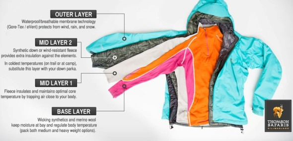 Choose well layered and flexible clothing to move freely during the trek.